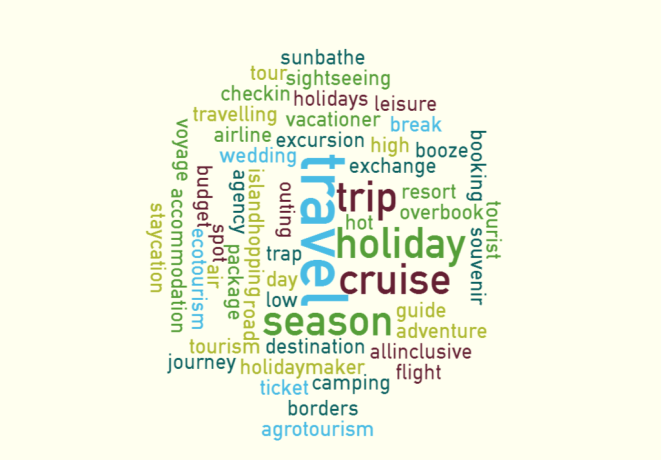 HOLIDAYS AND TRAVEL CLOUD