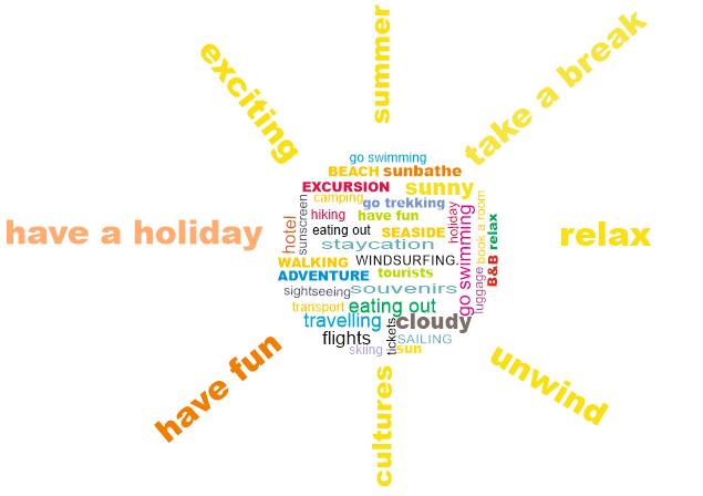 holiday_wordcloud