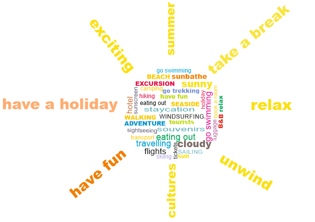 holiday_wordcloud