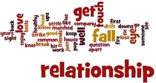 relationship cloud